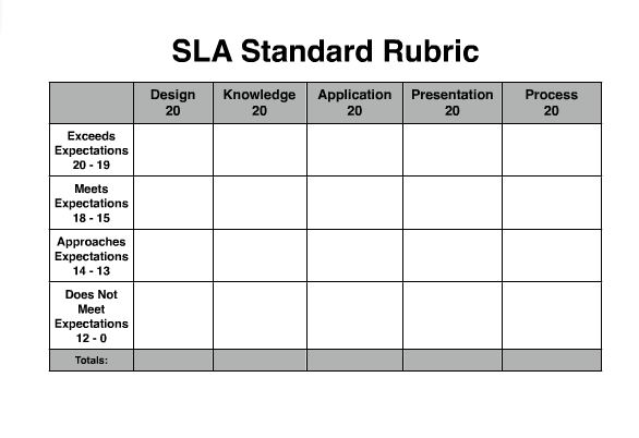 CrossCurriicular A Fine Balance – Blank Rubric Template